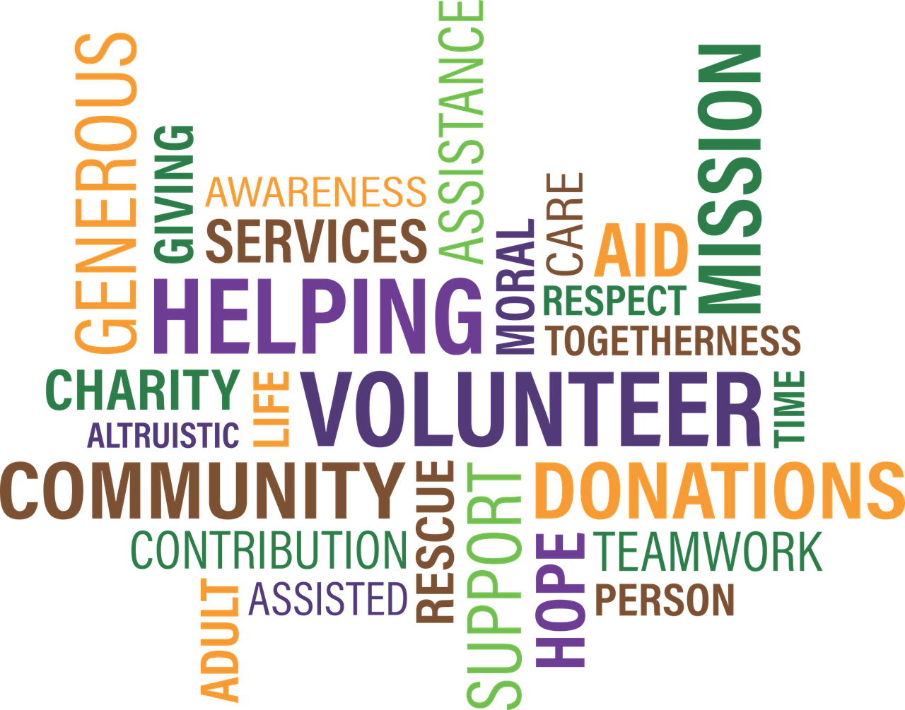 """Volunteering"" themed word cloud"
